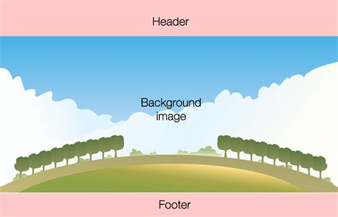 css - Responsive background image (full height) - Stack